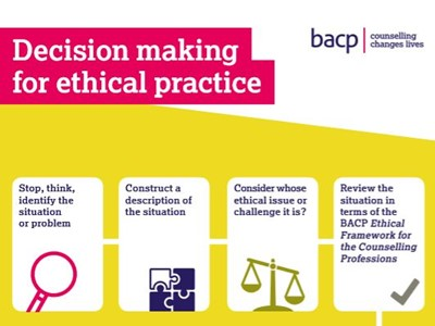 Decision Making For Ethical Practice Card
